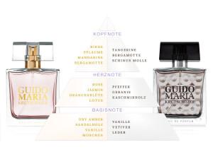 Guido Maria Kretschmer Parfum